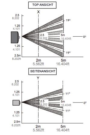 PV-TM10FHD%20PIR%20Sensor%20DE.jpg